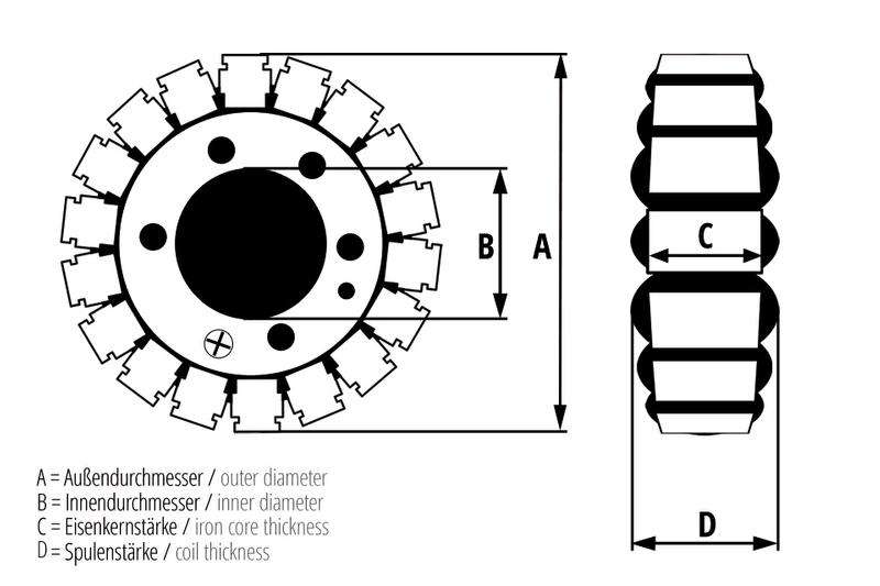 ElectroSport Stator ESG075 – Bild 2