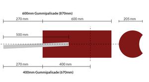 Gummipalisaden 400 mm & 600 mm – Bild 3