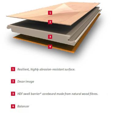 Egger Laminat Dielen 99,2 m² 7 mm Dimas Wood Bunt – Bild 6