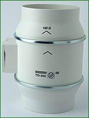S&P Rohrventilator TD 500/160, halbradial, 500 m³/h, für 160 mm Rohr