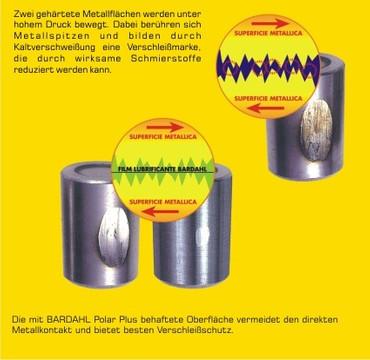 BARDAHL POLY SYNTEX 320 vollsynthetisches Hochleistungsgetriebeöl - 5 Liter-Kanne – Bild 3
