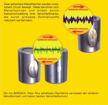 BARDAHL XTC C60 Motor Oil 5W-40 (Auto) - 1 Liter-Dose – Bild 5