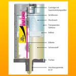 SM-Geber SL00 250 ml (leer)