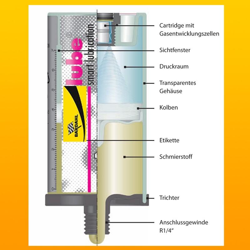 BARDAHL GTUS 0 - Schmierautomat SL250
