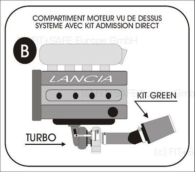 GREEN Direct-Kit - P080 - LANCIA DELTA 2,0L 16V HF TURBO IntegraleBj.: 89>91196 PS / 144 kW