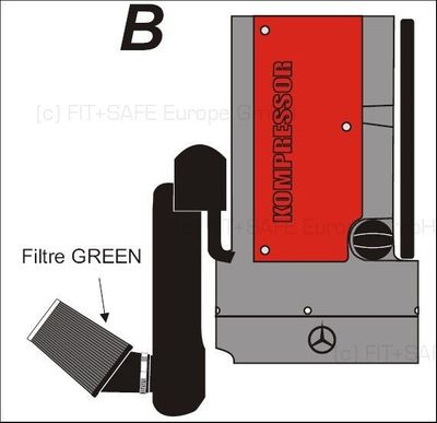 GREEN Direct-Kit - P518 - MERCEDES SLK CLASSE (R 170) 230 KOMPRESSOR ( R170)Bj.: 00>197 PS / 145 kW