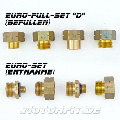 GOK Euro-Gesamt-Set: Euro-Set und Euro-Füll-Set für Gasflaschen – Bild 1
