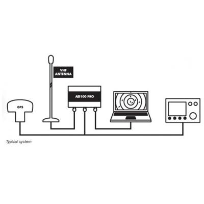 AIS Empfänger USB+NMEA 0183 2 Kanal AIS Receiver AIS100pro Empfänger NMEA USB – Bild 2