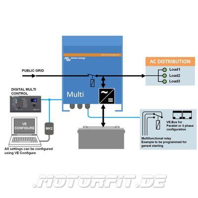 MultiPlus C 12/1600/70-16 – Bild 3