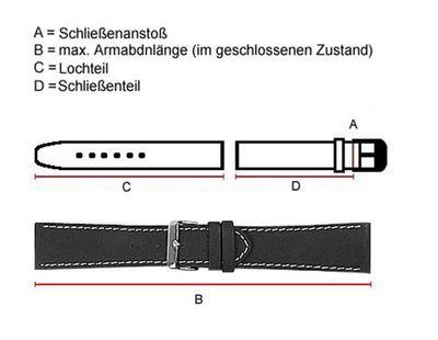 Ersatzband Uhrenarmband Leder Band schwarz 12mm 19701G – Bild 3