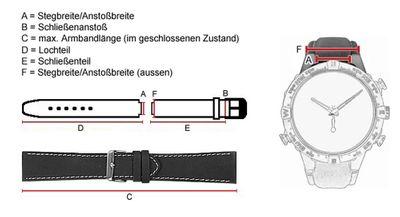 Uhrenarmband Kunststoff schwarz glatt 22mm Minott 23240 – Bild 2