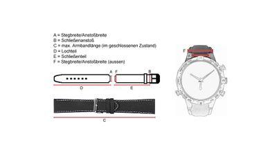 Jaguar Ersatzband Uhrenarmband Kautschuk Band schwarz für Klemmschließe J1202 – Bild 3