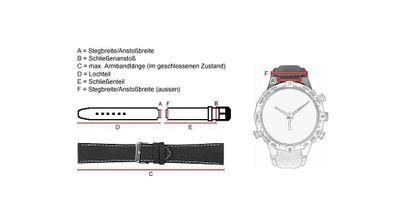 Uhrenarmband Taucher Kautschuk dunkelblau Diver II 27287S – Bild 2