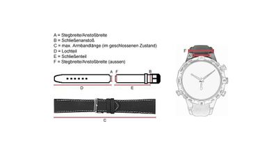 Ersatzband Leder schwarz für Jacques Lemans Formel 1 F-5037A – Bild 3