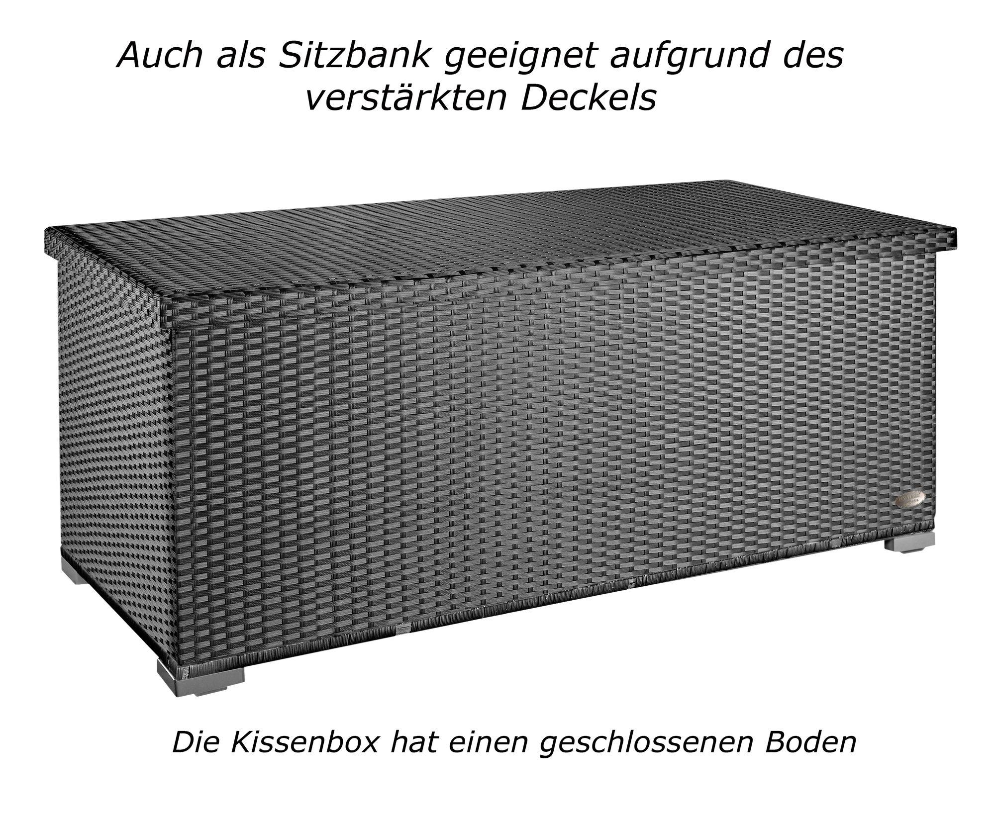 kissenbox auflagenbox gartentruhe gartenbox truhe box. Black Bedroom Furniture Sets. Home Design Ideas
