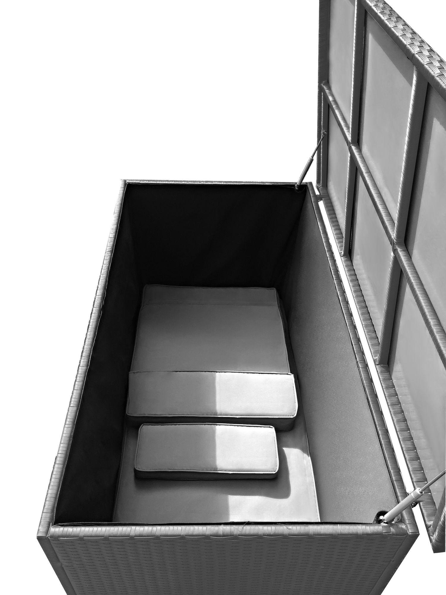 Kissenbox Auflagenbox Gartentruhe Gartenbox Truhe Box Polyrattan