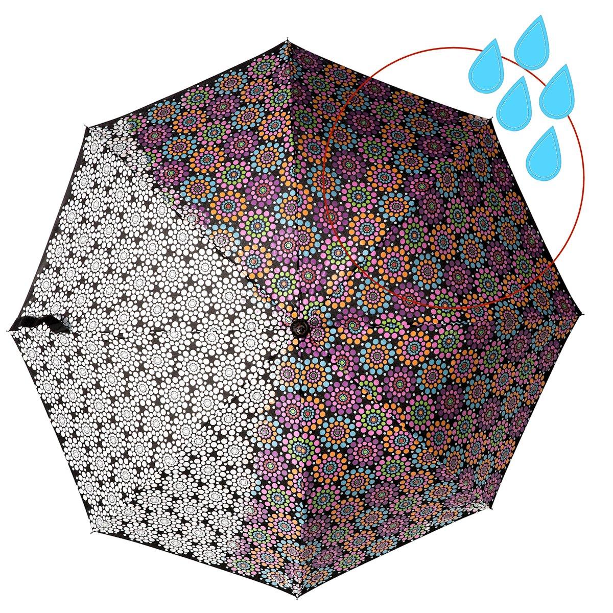 83cm Regenschirm Regen Schirm transparent blau ca
