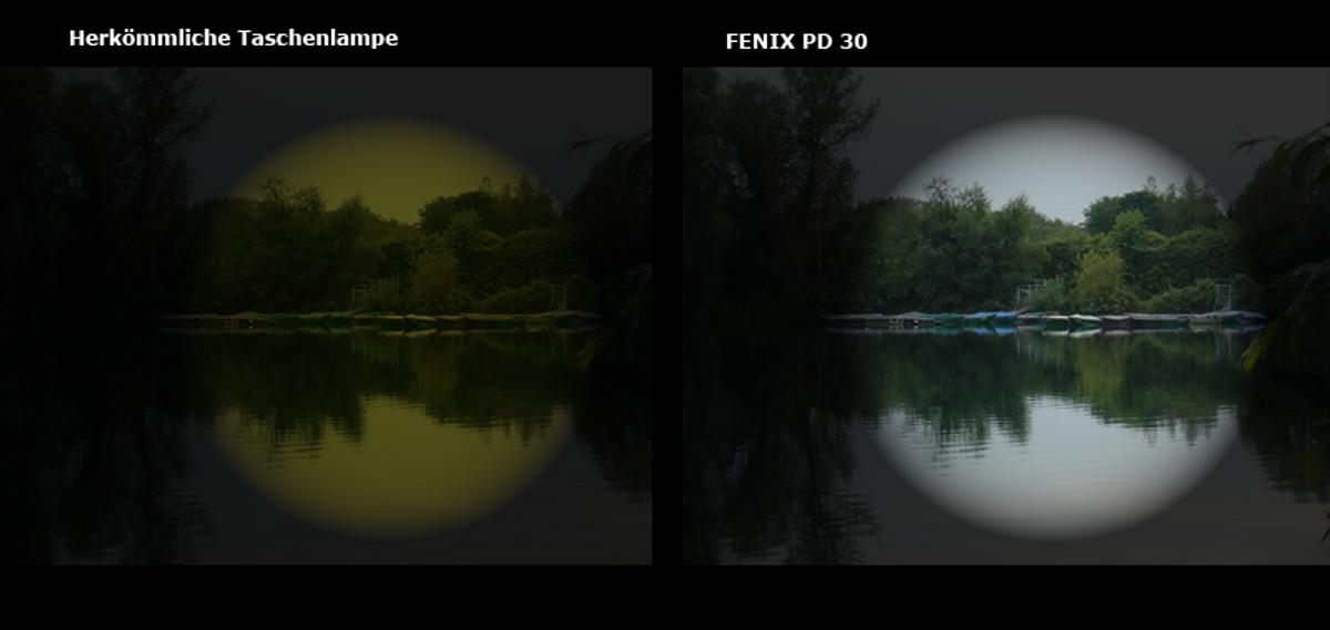 Fenix Taschenlampe PD 30 R4 – Bild 2
