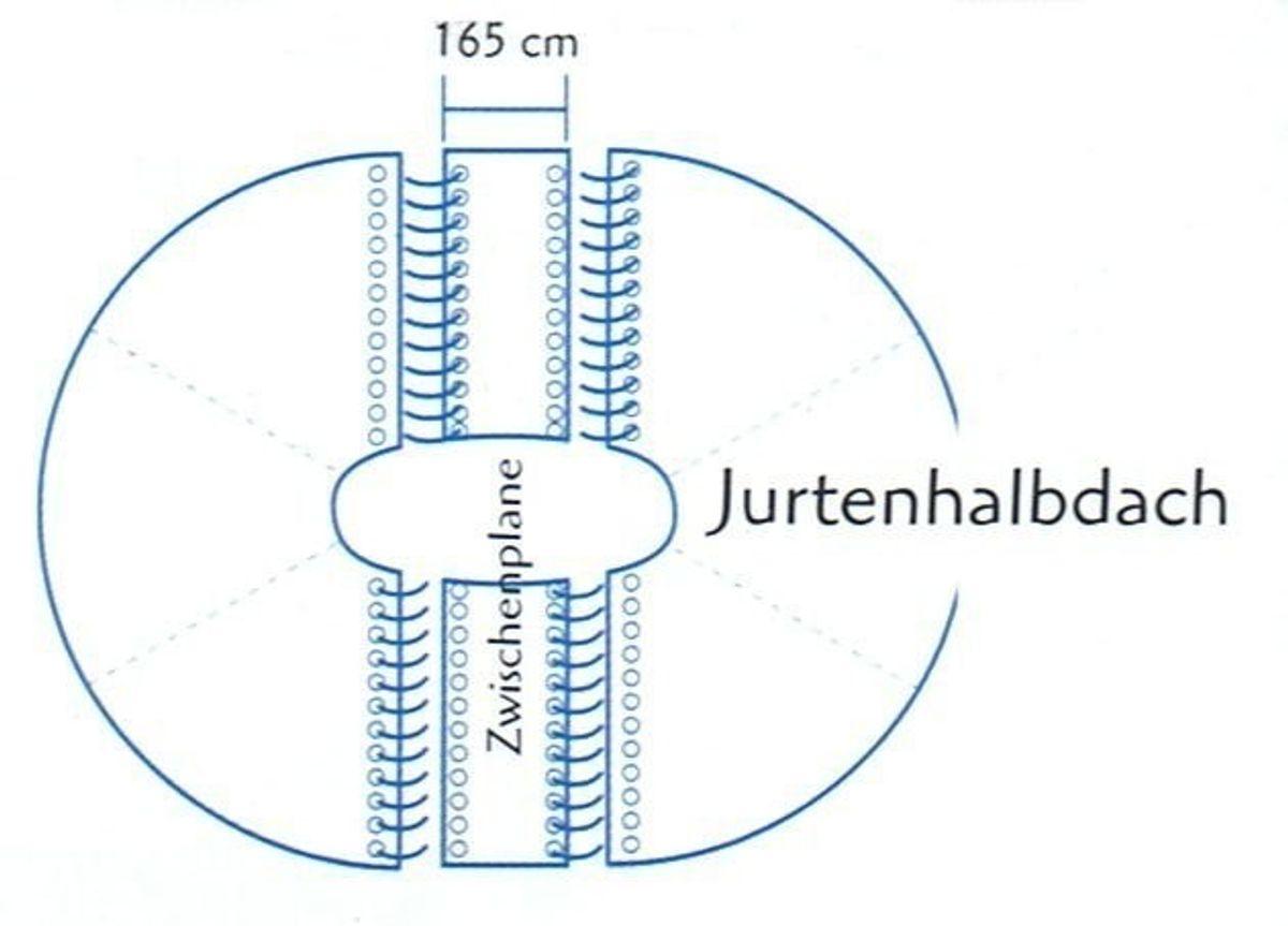 Zwischenstück für Ovaljurten mit Traufkante 340g/qm-Tortuga, ca. 165x246cm