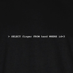 SELECT finger FROM hand WHERE id=3