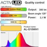 1x LED Spot SMD 3528 Leuchtmittel GU10 300lm 230V Warmweiß 3000K mit Schutzglas ersetzt 30 Watt Halogen