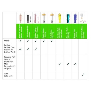 Cricut Tiefschnittmesser - Thumb 2