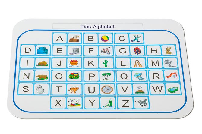 Die ABC Lernkarte