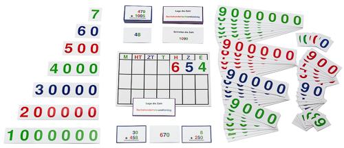 Die Stellenwerte - kreatives Übungs- und Lernmaterial | Montessori ...
