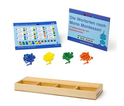 [Paket] Sparset Stöpselkarten Wortarten und Holztablett