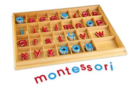 Bewegliches Alphabet - Kleinbuchstaben