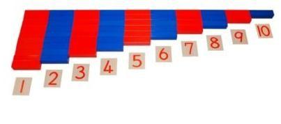 Lange Numerische Stangen