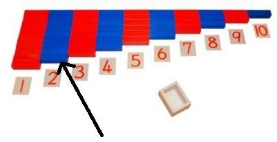 Prisma 2 der Langen Numerischen Stangen