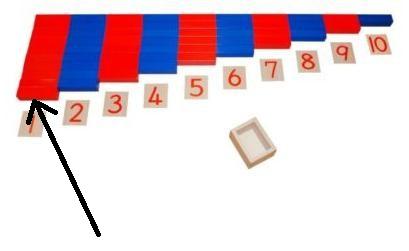 Prisma 1 der Roten und der Langen Numerischen Stangen