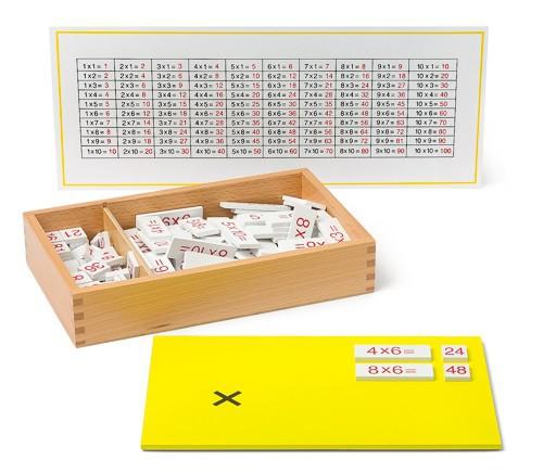 Multiplikationskasten mit Kontrolltafel