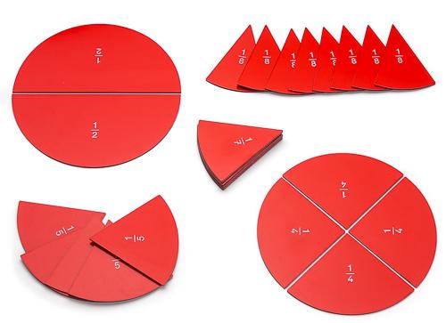 Magnetische Bruchkreise, aufgeteilte Kreise von 1/1 bis 10/10