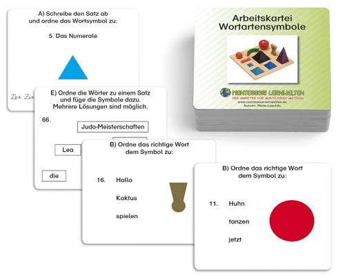 Arbeitskartei zu den Wortartensymbolen
