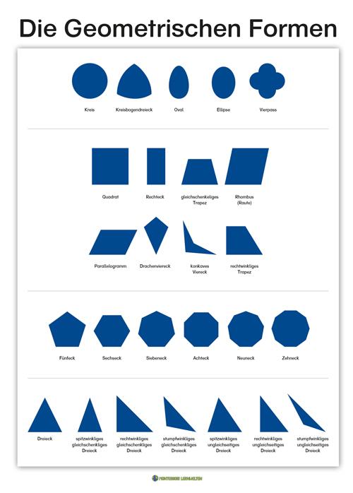 Lernposter Die Geometrischen Formen Montessori Lernwelten Der Shop Für Montessori Material