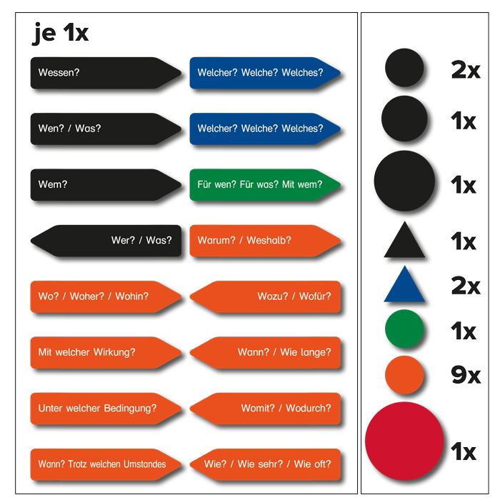 Satzstern mit Pfeilen und Symbolen