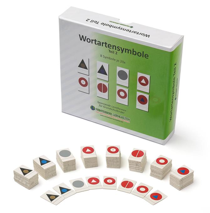 Montessori Wortartensymbole zum Kennenlernen und Arbeit mit den Wortarten – Teil 2