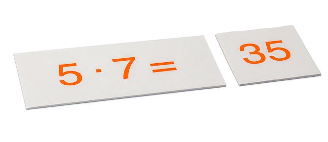 Rechenkärtchen Multiplikation