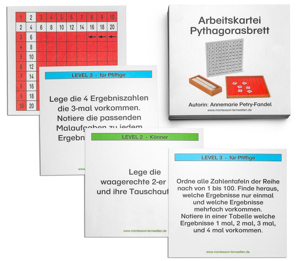 Aufgabenkarten für das Pythagorasbrett