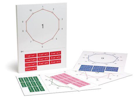 Zahlensterne Kontrollkarten und Malreihen-Legematerial