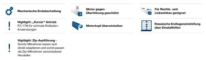 Becker R M04 Beschreibung