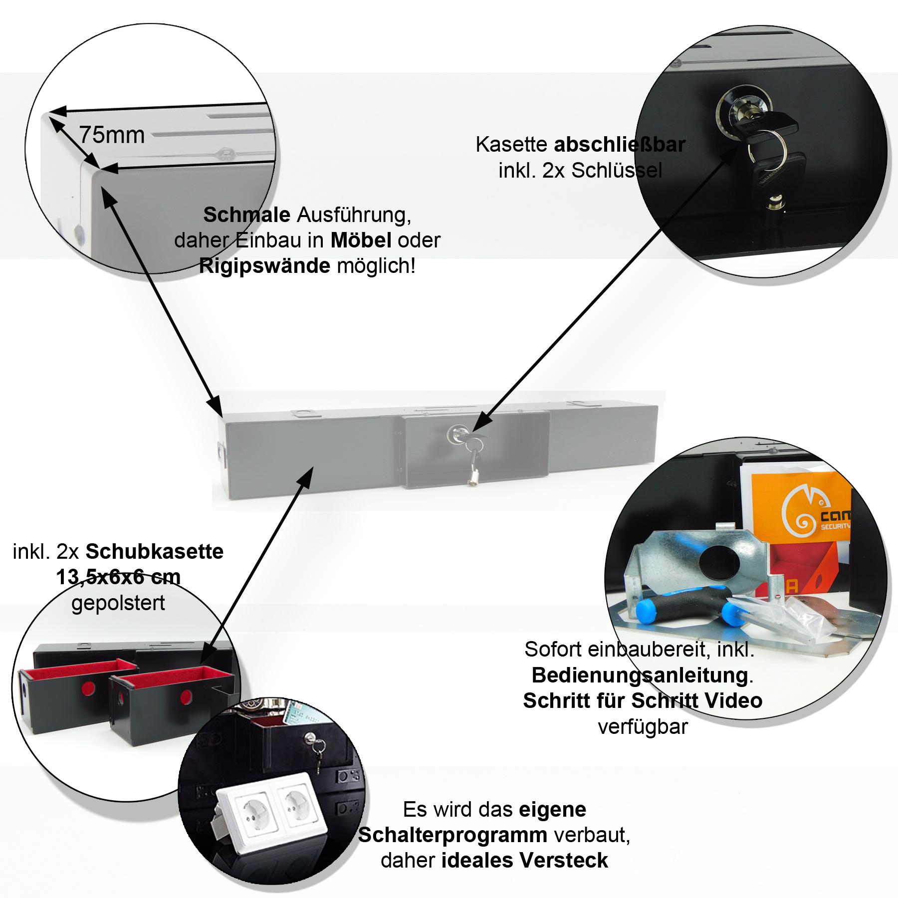 Steckdosensafe der Mini Tresor für Wertsachen | Geheimversteck Geheimfach Möbel | Geld clever