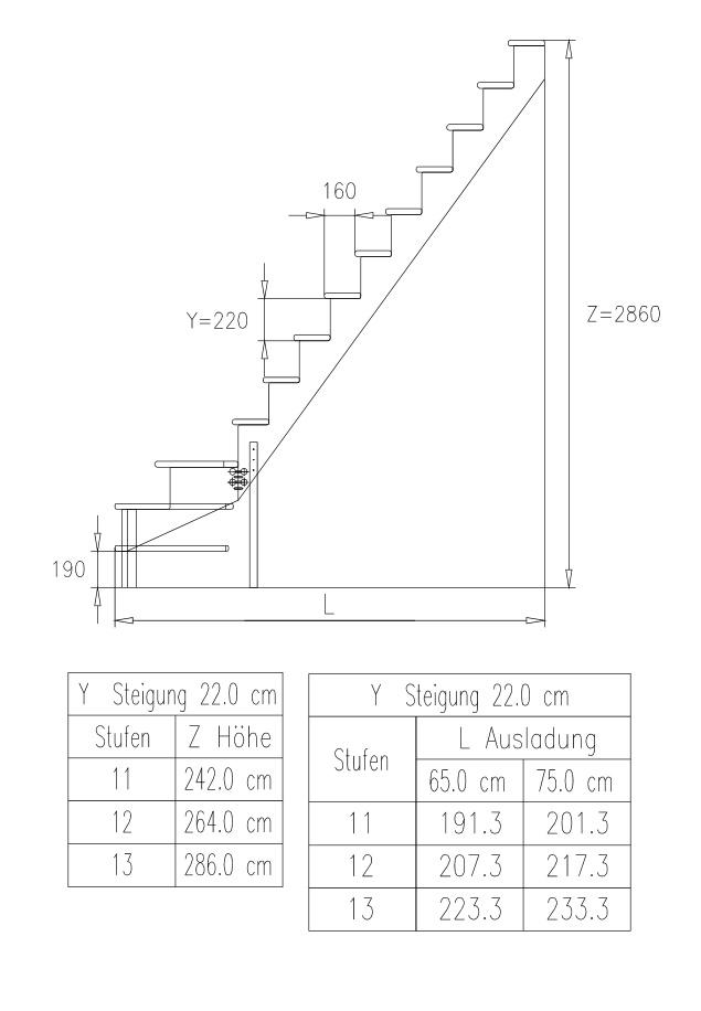 Raumspartreppe Lyon 1/4 unten rechts in Kiefer mit Geländerstäben aus Metall – Bild 3