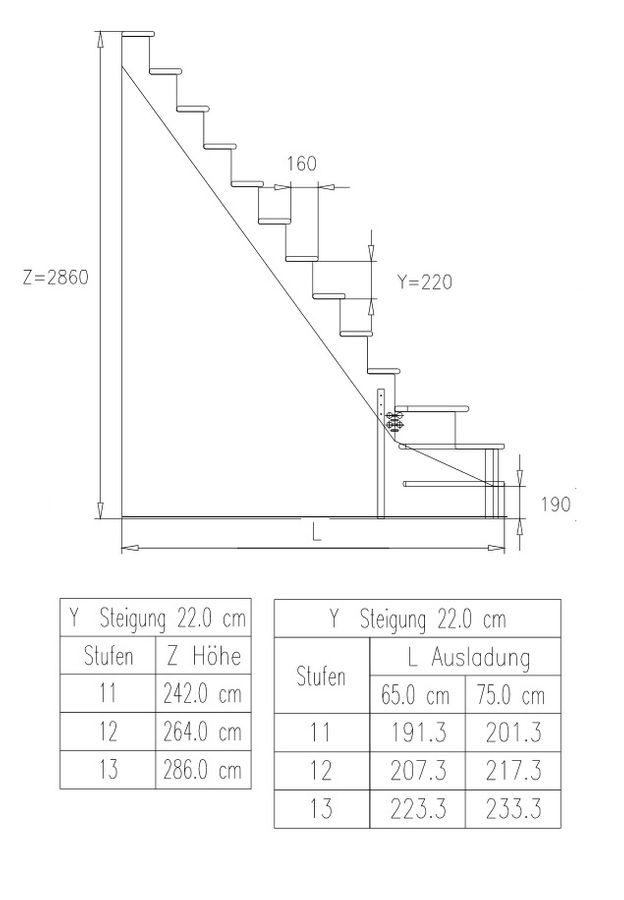Raumspartreppe Lyon 1/4 unten links in Kiefer mit Holzgeländerstäben – Bild 3