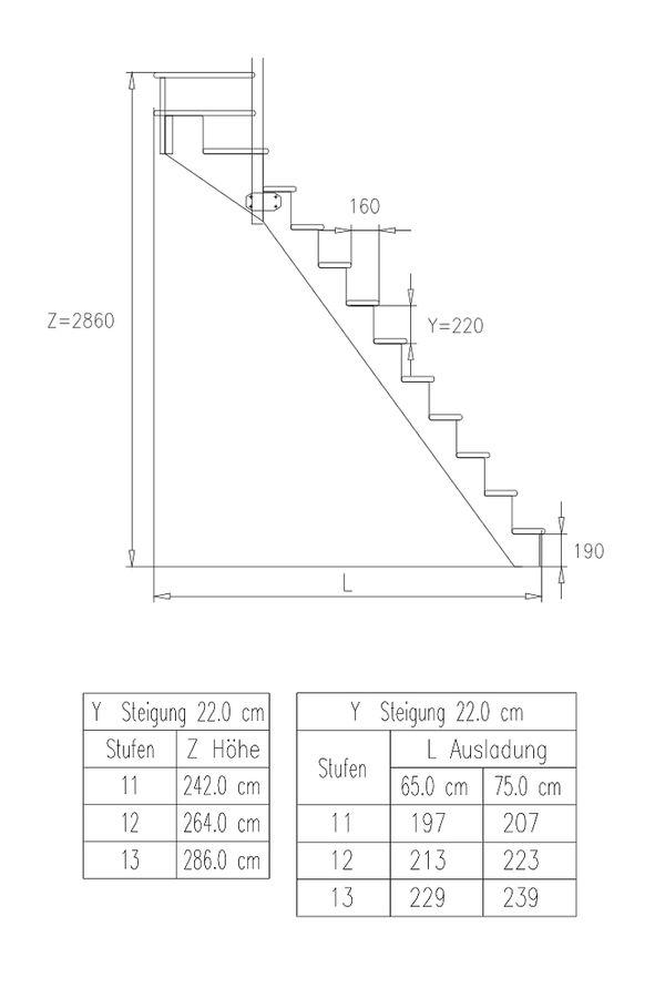 Raumspartreppe Lyon 1/4 oben links in Kiefer mit Holzgeländerstäben – Bild 3