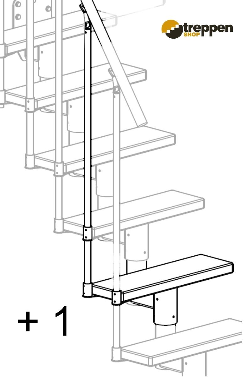Dolle Mittelholmtreppe Dublin Zusatzsteigung inkl Geländer – Bild 1