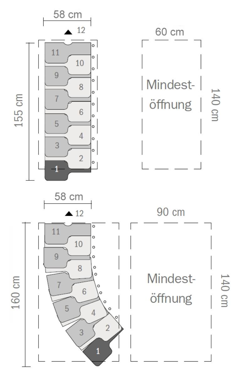 Mittelholmtreppe Fontanot Mini – Bild 6