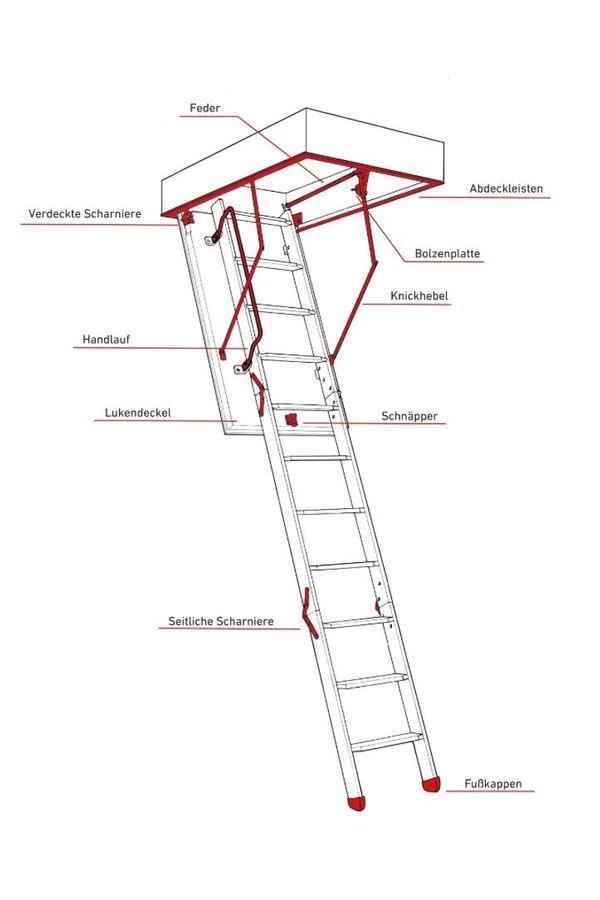 Ersatzteil Knickhebel Dolle Bodentreppe profi, extra und F30 – Bild 2